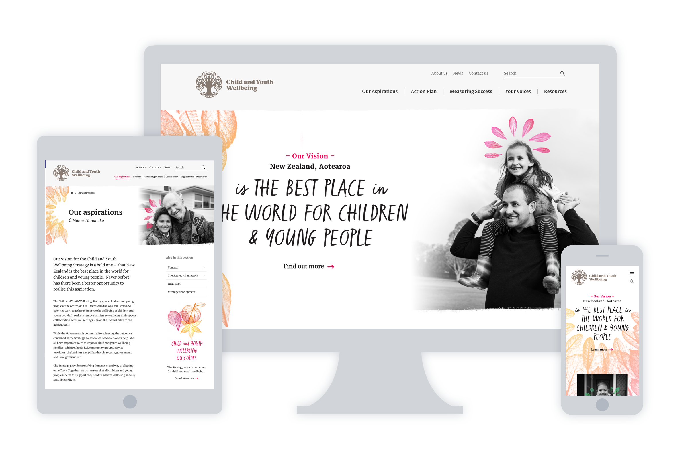 Screenshots of the Child and Youth Wellbeing site